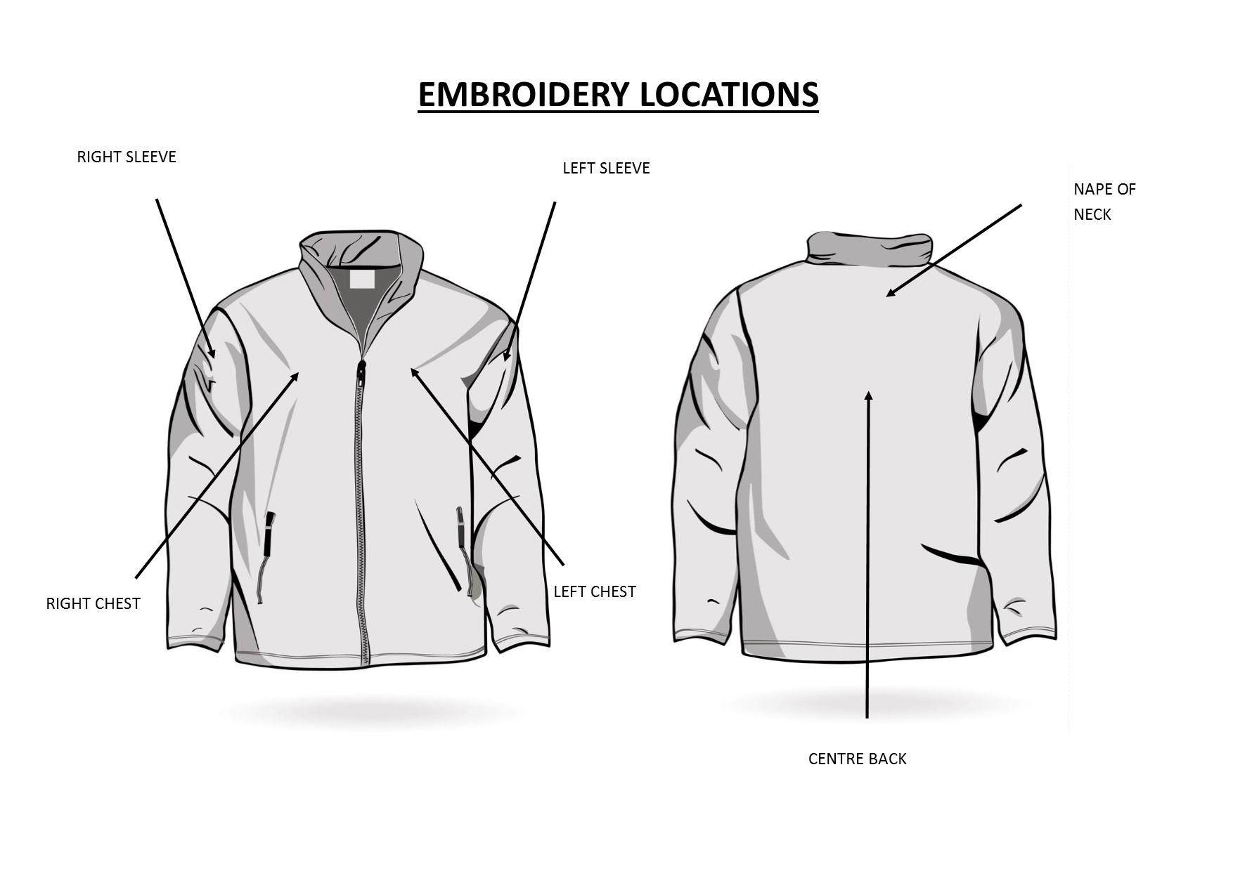 Result RE36A Polartherm Fleece Jacket